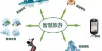 """【聚焦云南】""""智慧旅游""""、""""文明旅游""""成春节黄金周云南景区关键词 - 云南频道"""