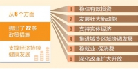 云南日报报业集团版权所有 - 人力资源和社会保障厅